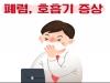 우한 폐렴 원인 신종코로나바이러스 조기차단...정·관계 한 목소리
